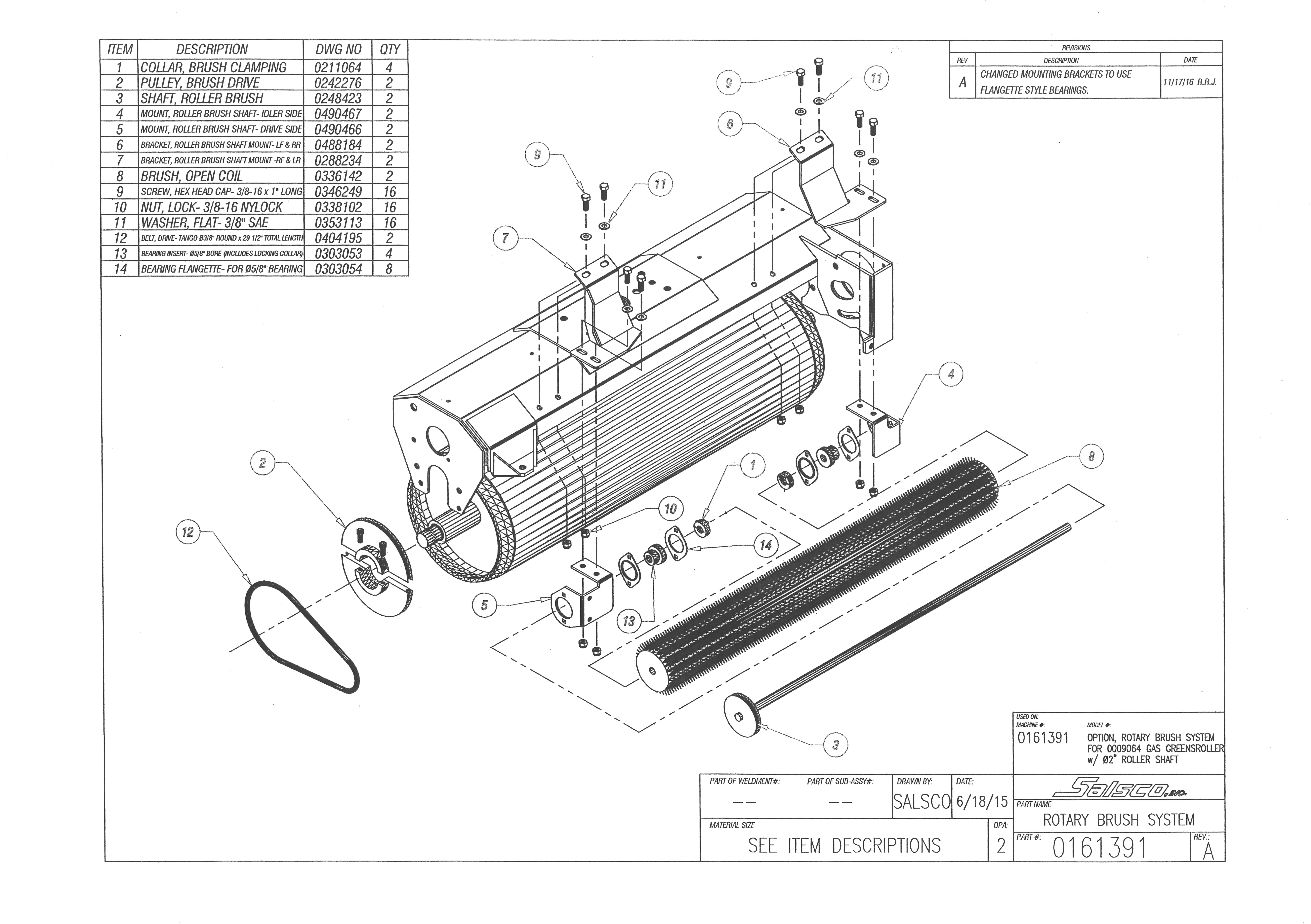 Product Manuals   Salsco Inc  Chipper Greens production